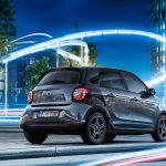 Smart EQ ForFour Feature Image
